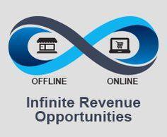 O2O Transformation Decoded: The Offline-Online-Offline Continuum  https://www.vinculumgroup.com/offline-online-offline-bring-together-o2o-strategy-davinningcode/