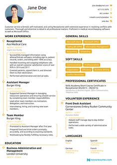 Resume Template Accounting Resume Action Verbs Cv