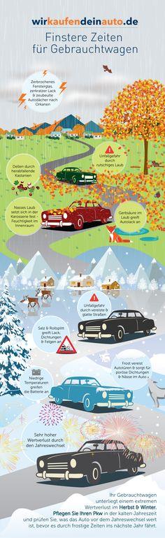 8 Gefahren für Gebrauchtwagen im Herbst und Winter