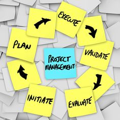 a project management workflow diagram written on yellow sticky notes with various steps and levels on each note: initiate plan execute validate evaluate