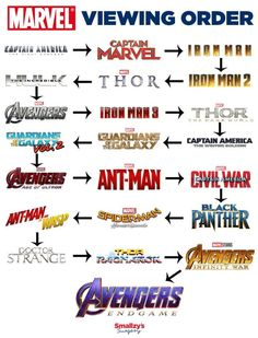 Curiously expected Avengers: Endgame's ticket sales date has been announced. To our knowledge, Avengers: Endga Marvel Jokes, Funny Marvel Memes, 9gag Funny, Avengers Memes, Marvel Heroes, Captain Marvel, Captain America, Marvel Marvel, Funny Pics
