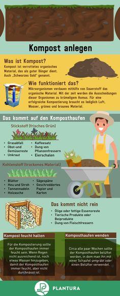 Kompost anlegen. Was ist Kompost und wie funktioniert ein Komposthaufen? Wir geben Tipps zum Anlegen und zur Benutzung von Kompost! #Kompost #bauen #Garten