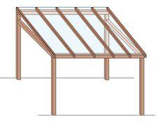 Terrassendach selber bauen mit dieser Vorgehensweise | western ...