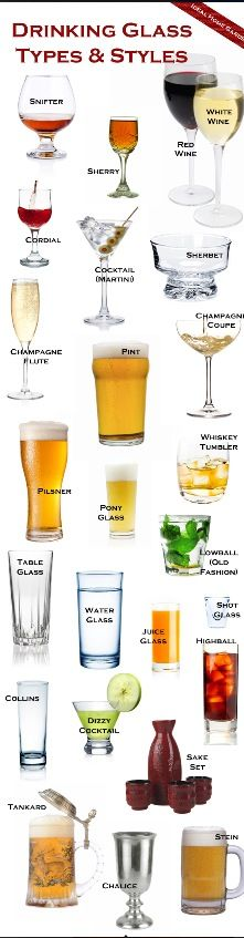 The different types of drinking glasses, and explanations of what they're used for. The different types of drinking glasses, and explanations of what they're used for. Party Drinks, Cocktail Drinks, Cocktail Recipes, Alcoholic Drinks, Beverages, Liquor Drinks, Craft Cocktails, Cocktail Glassware, Drink Recipes