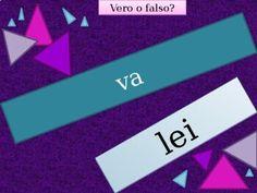 Andare Avere Essere Fare Venire Italian Verbs Review Game Google Slides French Verbs, Italian Verbs, Present Tense Verbs, Verb Forms, Powerpoint Games, Game Google, Review Games, Task Cards, Teacher Newsletter