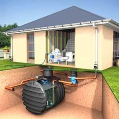 Commercial Rainwater Harvesting Tank in situ