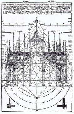 Cesar Cesariano - Facade and section of Milan Cathedral. Woodcut from his edition of Vitruvius' Architectura (1521). (5: The Hierophant.)