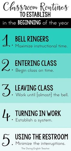 Effectively manage your new middle school or high school classroom by establishing these five classroom routines in the beginning of the year. First week classroom routines for effective classroom management. by apamadi Classroom Procedures, Classroom Behavior, Math Classroom, Classroom Ideas, Classroom Organization, Middle School Procedures, Decorating High School Classroom, Middle School Management, Organization Ideas