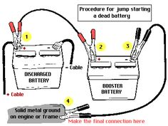 How to jump start a battery.