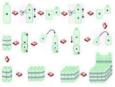 Como fazer móveis de garrafas PET