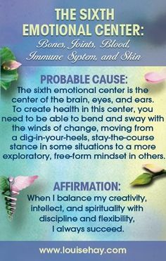 The Sixth Emotional Center Cause & Affirmation for Bones, Joints, Blood, Immune System & Skin.  Sixth chakra