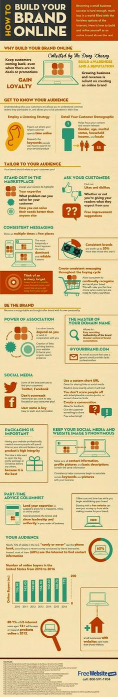 How to build your brand online? | 1 day for Online Marketing