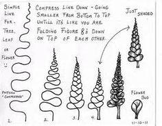 Zentangle Pattern ~ tree