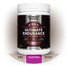 OVERVIEW A high-quality, fructose-free, nutritional formula designed to provide energy t Post Workout Supplements, Fructose Free, Pre And Post, Nutritional Supplements, Weight Management, Sports, Hs Sports, Sport