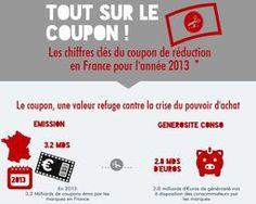 Le coupon de réduction en 2013