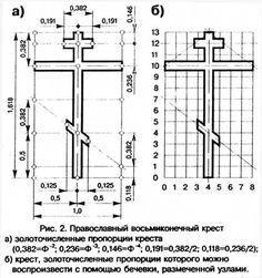 Каковы пропорции православного креста, что ставят на могилы? Angelic Symbols, Goth Home Decor, Wooden Projects, Knights Templar, Orthodox Icons, Tile Art, Christian Art, Metal Roof, Religious Art
