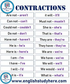 Contractions in English / Demogram English Grammar Tenses, Teaching English Grammar, English Grammar Worksheets, English Writing Skills, English Verbs, English Vocabulary Words, Learn English Words, English Phrases, English Language Learning