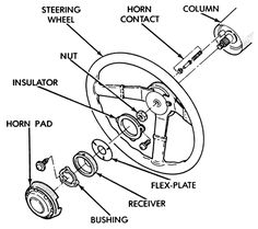 22 Best Jeep YJ Parts Diagrams images | Jeep, Jeep wrangler ... Jeep Yj Wiring Diagram Steering on 91 silverado wiring diagram, 1991 jeep cherokee fuse box diagram, ford thunderbird wiring diagram, acura tl wiring diagram, volkswagen cabriolet wiring diagram, jeep cj7 wiring-diagram, ford bronco wiring diagram, 95 jeep wiring diagram, jeep grand cherokee fuse box diagram, suzuki xl7 wiring diagram, volkswagen golf wiring diagram, cadillac xlr wiring diagram, 2007 jeep liberty wiring diagram, jeep to chevy wiring harness, jeep wrangler, jeep jk wiring harness, chevrolet impala wiring diagram, jeep zj wiring diagram, jeep starter wiring, chrysler crossfire wiring diagram,
