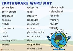 Teacher's Pet Displays » Earthquake Word Mat » FREE downloadable EYFS, KS1, KS2 classroom display and teaching aid resources