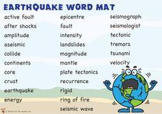 Teacher's Pet Displays » Earthquake Word Mat » FREE downloadable EYFS, KS1, KS2 classroom display and teaching aid resources