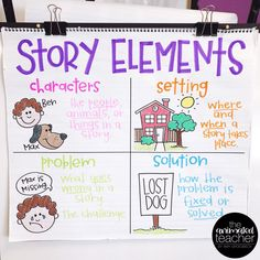 Anchor Charts: Powerful Learning Tools - first grade Fave's - Education Setting Anchor Charts, Plot Anchor Chart, Ela Anchor Charts, Kindergarten Anchor Charts, Kindergarten Reading, Teaching Reading, Anchor Chart Display, Guided Reading, Reading Lessons
