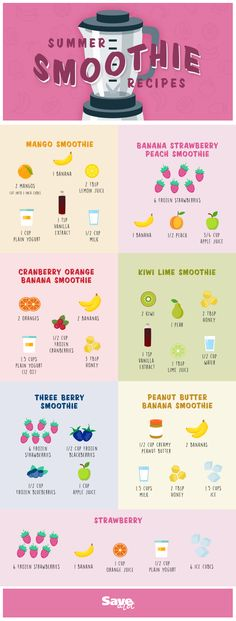 Smoothie Ideas | EAS