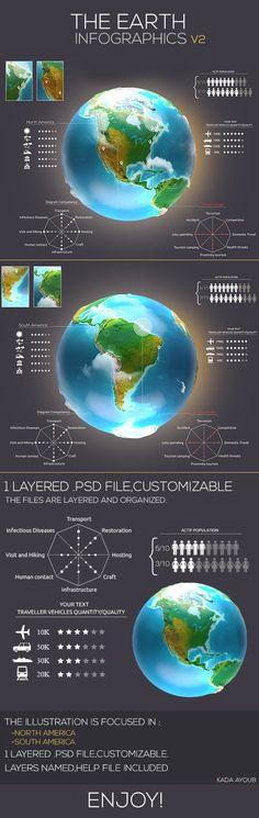 Earth infographics America by Graphic Kadapps, via Behance