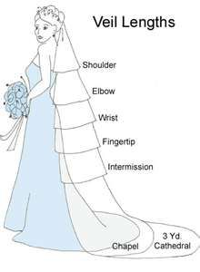 Ambiance~  Wedding Veil Lengths to select for your ensemble~  (410) 819-0046  www.maryannjudy.com