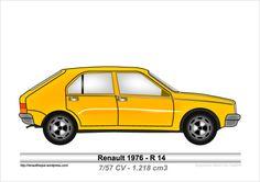1976-Type R14