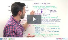 A video was posted by Rand Fishkin on the new additions to the existing On-page SEO factors. Read more...