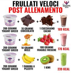 Conseils fitness en nutrition et en musculation. Smoothie Diet, Smoothie Recipes, Smoothies, Healthy Snacks, Healthy Eating, Sports Food, Gym Food, Light In, Post Workout Food