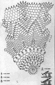 Crochet Heklanje: Šema 1 - Velika okrugla salveta Crochet Circles, Crochet Round, Love Crochet, Beautiful Crochet, Crochet Doily Diagram, Crochet Doilies, Crochet Lace, Doily Patterns, Crochet Patterns