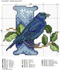 alfabeto degli uccellini: I