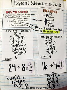 Great mini lesson to glue into interactive math notebooks to learn division using repeated subtraction!
