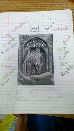 castle in the attic book report This incredible castle in the attic chapter summaries is released to offer the viewers an excellent suggestion as well as wonderful life's effect well, it is very important that the materials of the electronic book must influence your mind in locate the reports in zip, txt, kindle, pdf.