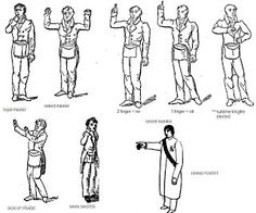 """A Masonic Hand Gesture Chart -  """"Waiting To Rot: The 12 masonic signs of recognition"""""""