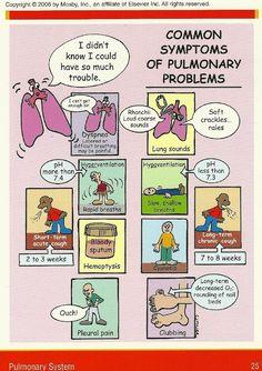Common Symptoms of Pulmonary Problems Nursing Board, Nursing Tips, Med Surg Nursing, Ob Nursing, Funny Nursing, Nurse Pics, Rn Nurse, Nursing School Notes, Nursing Schools