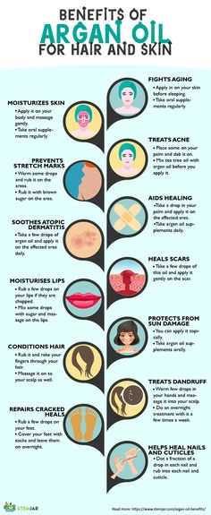 13 Top Argan Oil Benefits & Uses for a Healthy Skin & Hair – Care – Skin care , beauty ideas and skin care tips Organic Skin Care, Natural Skin Care, Organic Makeup, Hair Removal, Skin Care Routine For 20s, Healthy Skin Care, Oils For Skin, Facial, Moisturizer