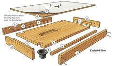How to make a router table extension for your table saw. Customize your table saw by replacing one wing with this convenient and floor-saving router table.