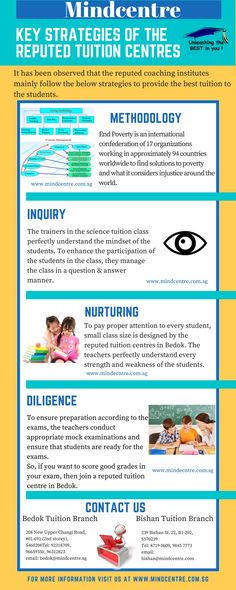 Choose best tuition centre for your kids better future. Mindcentre is the best tuition centre for secondary, primary and junior level students.
