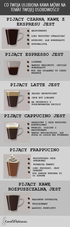 Kawa to podstawa - Przyrządzanie Kawy, Akcesoria Kawowe, Wszystko o Kawie