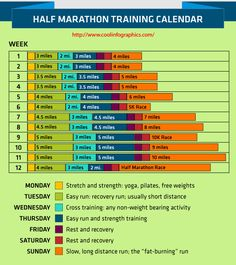 This is cool. I don't think I'll be running a half marathon anytime soon but it's a cool training calendar.