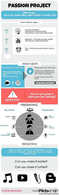 Passion Project Infographic | Flickr - Photo Sharing via @Rhoni Syme McFarlane