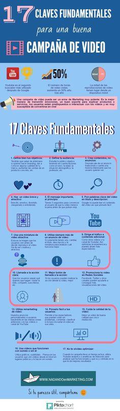 17 Claves fundamentales para una buena campaña de video #infografia