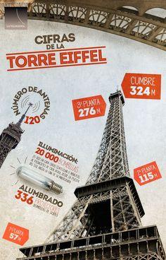 TOUREIFFEL-INFOGRAPHIE10 FR MIN