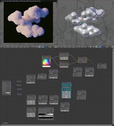 Louis du Mont on - Blender 3d, Blender Models, 3d Design, Game Design, Graphic Design, Zbrush, 3d Max Tutorial, 3d Modellierung, Blender Tutorial