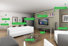 Omega Home Automation and Electrical Services offers home security and smart home automation services in Canada for home security, CCTV, security cameras, alarm system and automated door system. Best Home Automation, Home Automation System, Home Design, Interior Design, Interior Ideas, Smart Home Security, Home Security Systems, New House Construction, Smart Home Technology