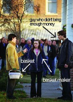Gilmore Girls! Love the diagram