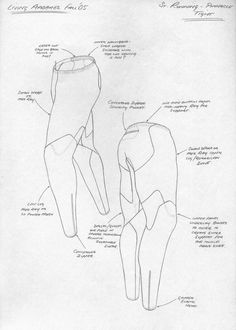 Flat Drawings, Flat Sketches, Technical Drawings, Fashion Sketchbook, Fashion Sketches, Industrial Design Sketch, Tech Pack, Fashion Portfolio, Drawing Clothes
