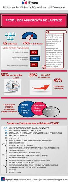 La FFM2E cherche la relève - Meet>In